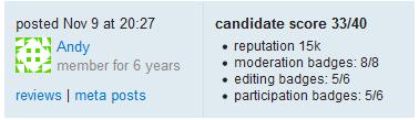 Candidate Score